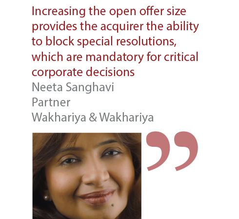 Neeta Sanghavi Partner Wakhariya & Wakhariya