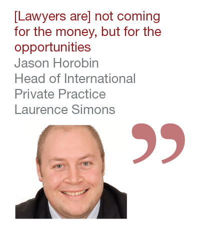 Jason Horobin, Head of International Private Practice, Laurence Simons