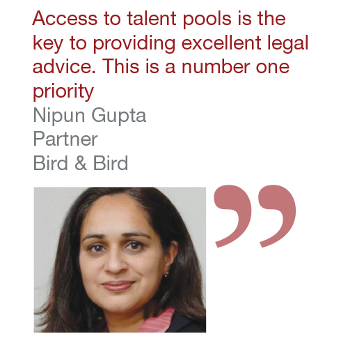 Nipun Gupta Partner Bird & Bird