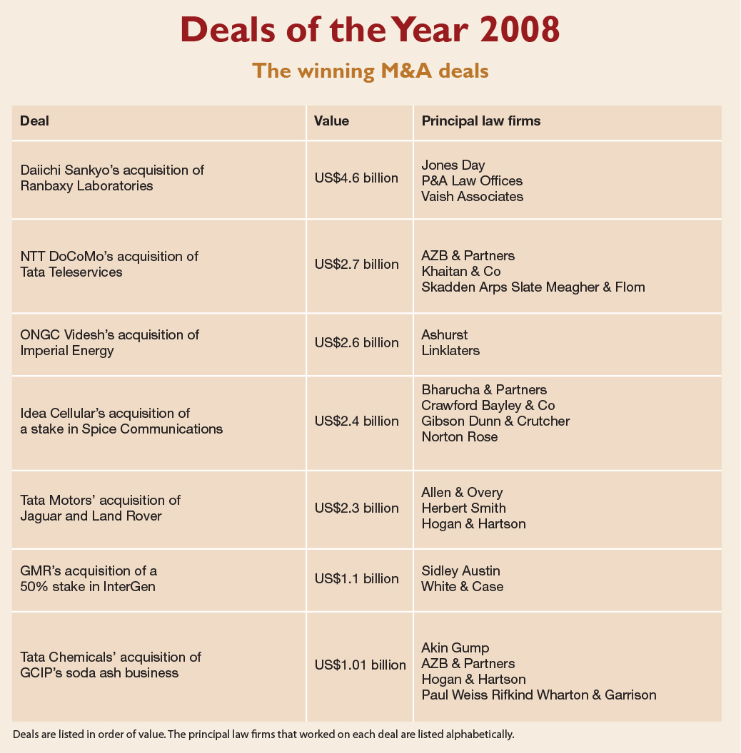 Deals of the Year 2008 The winning M&A deals