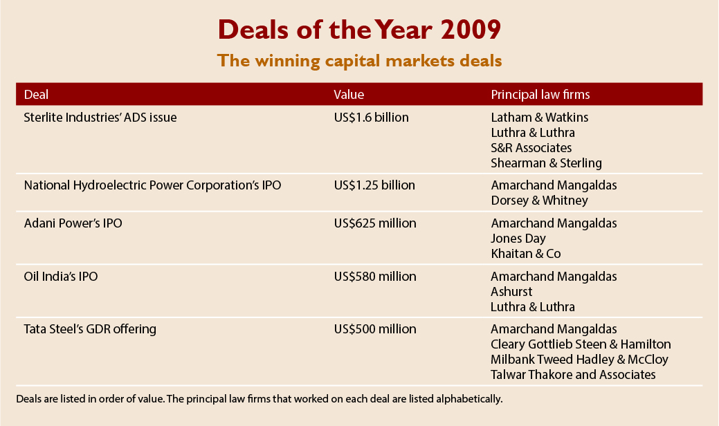 Deals of the Year 2009 - the winning capital markets deals