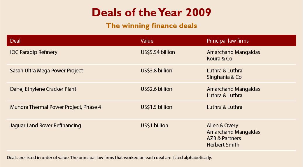 Deals of the Year 2009 - the winning finance deals