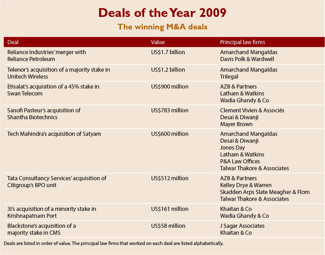 Deals of the Year 2009 - the winning m&a deals