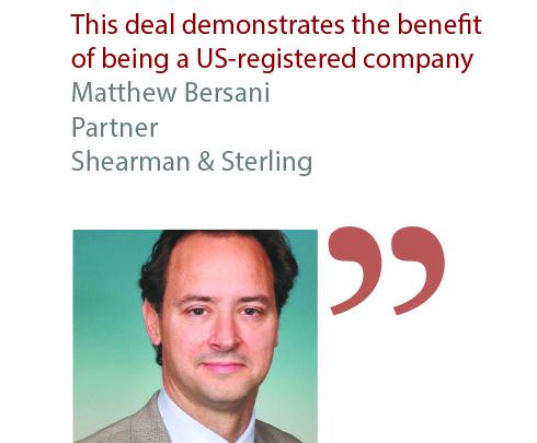 Matthew Bersani Partner Shearman & Sterling