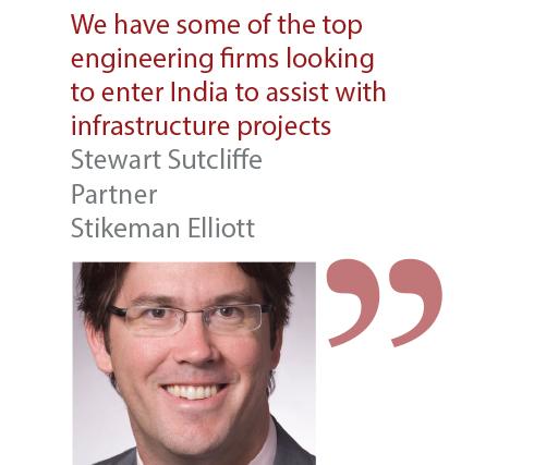 Stewart Sutcliffe Partner Stikeman Elliott