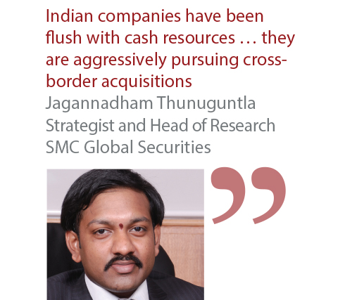 Jagannadham Thunuguntla Strategist and Head of Research SMC Global Securities