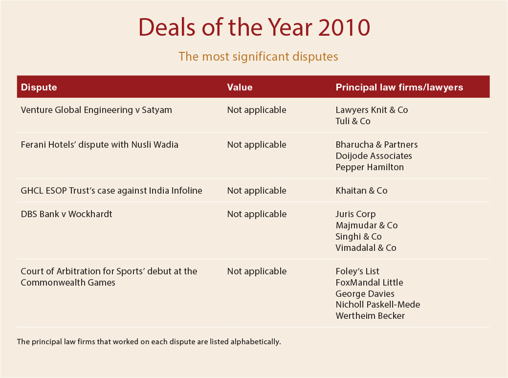 Deals of the year 2010 - The most significant disputes