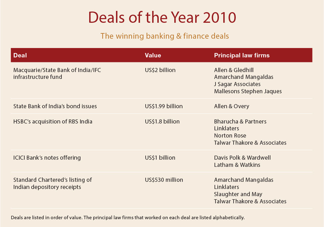 Deals of the year 2010 - The winning banking & finance deals