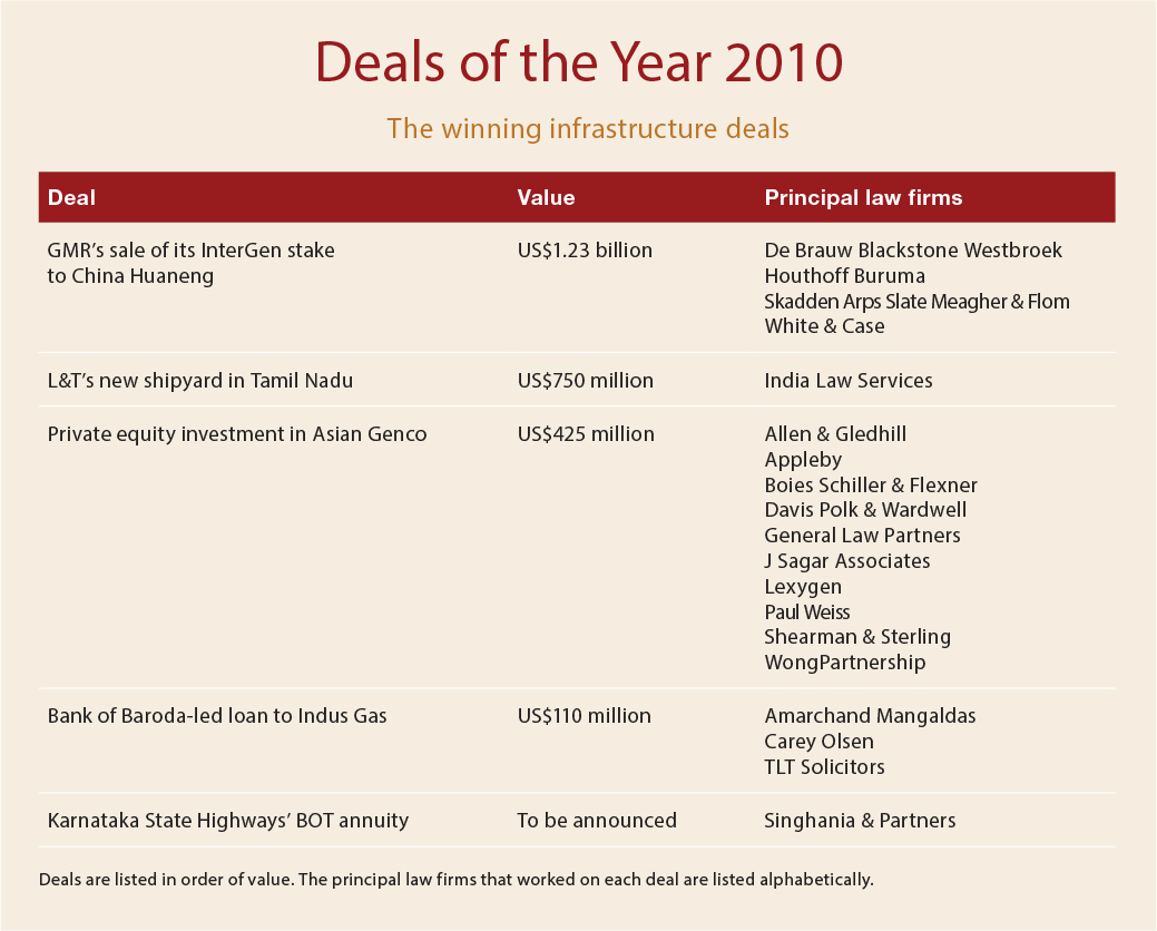 Deals of the year 2010 - The winning infrastructure deals