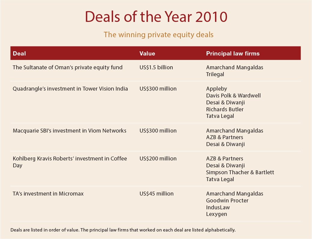 Deals of the year 2010 - The winning private equity deals