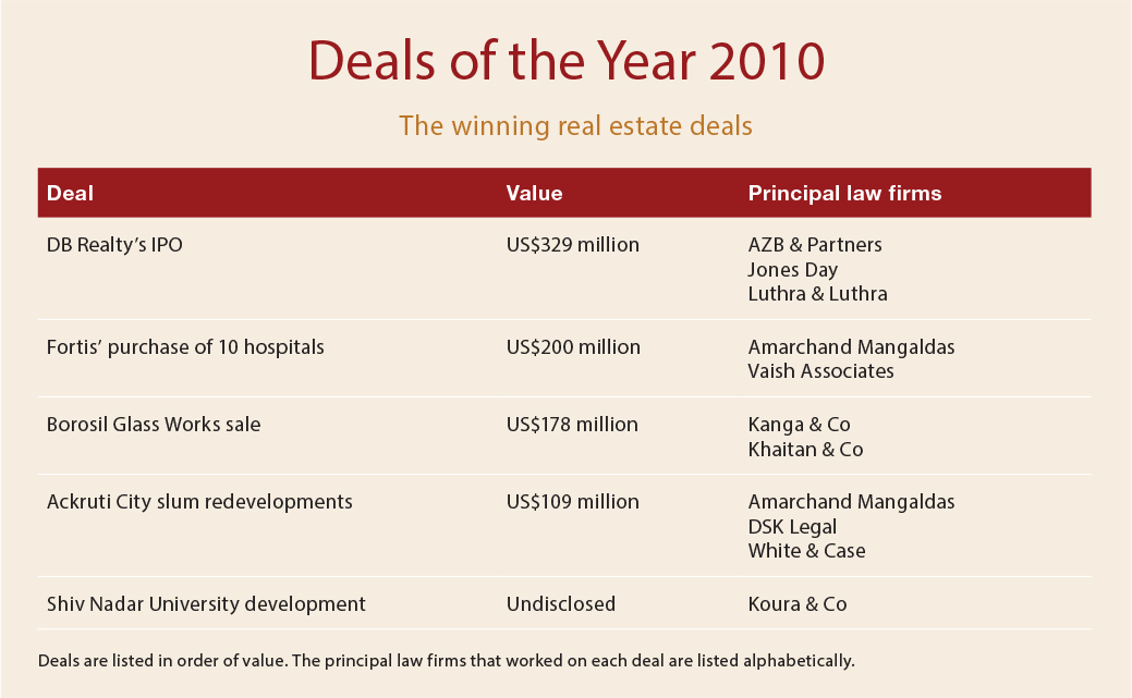 Deals of the year 2010 - The winnnig real estate deals