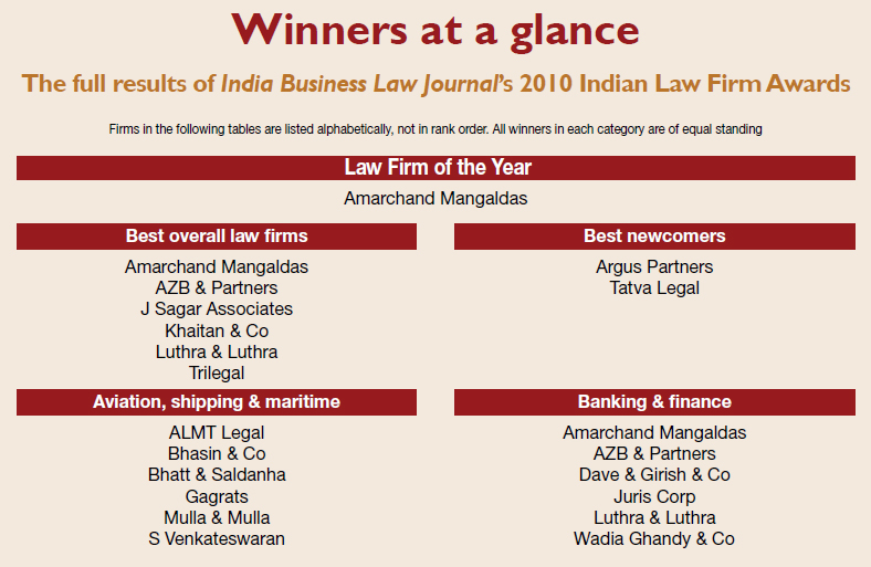 Winners at a glance