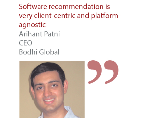 Arihant Patni CEO Bodhi Global