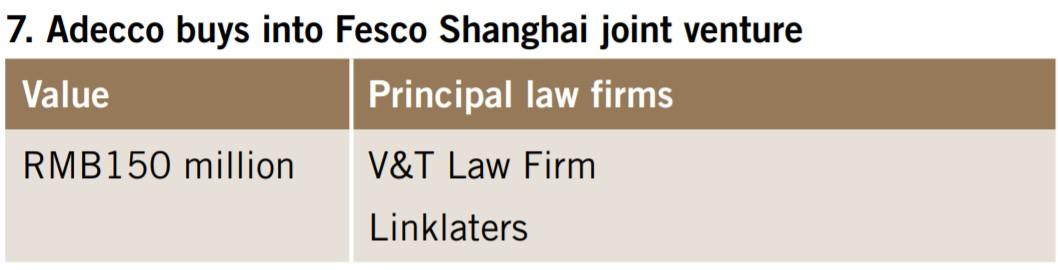 Adecco buys into Fesco Shanghai joint venture