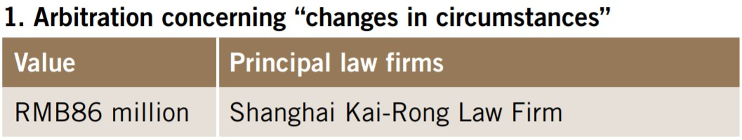 """Arbitration concerning """"changes in circumstances"""""""