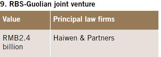 RBS-Guolian joint venture
