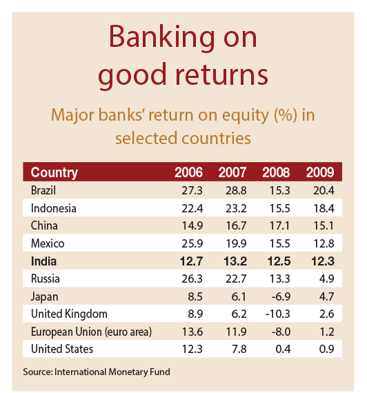 Banking on good returns
