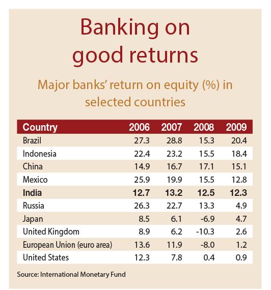 Banking on good returns