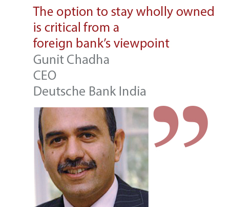 Gunit Chadha CEO Deutsche Bank India