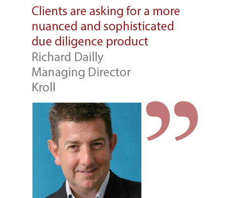Richard Dailly Managing Director Kroll