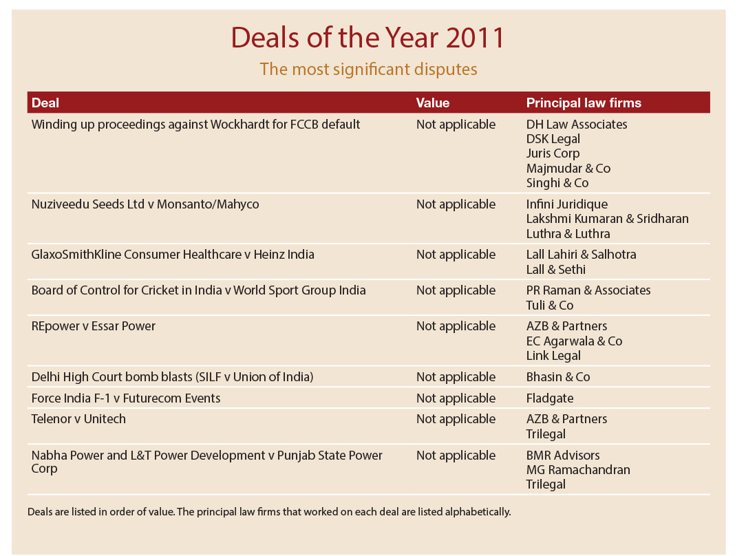 Deals of the year Table - The most significant disputes