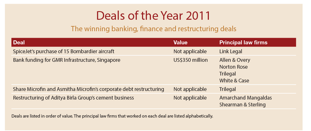 Deals of the year Table - The winning banking, finance and restructuring deals