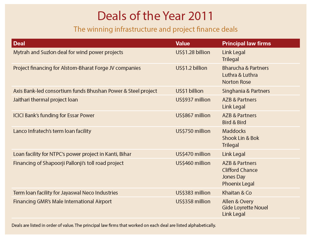 Deals of the year Table - The winning infrastructure and project finance deals