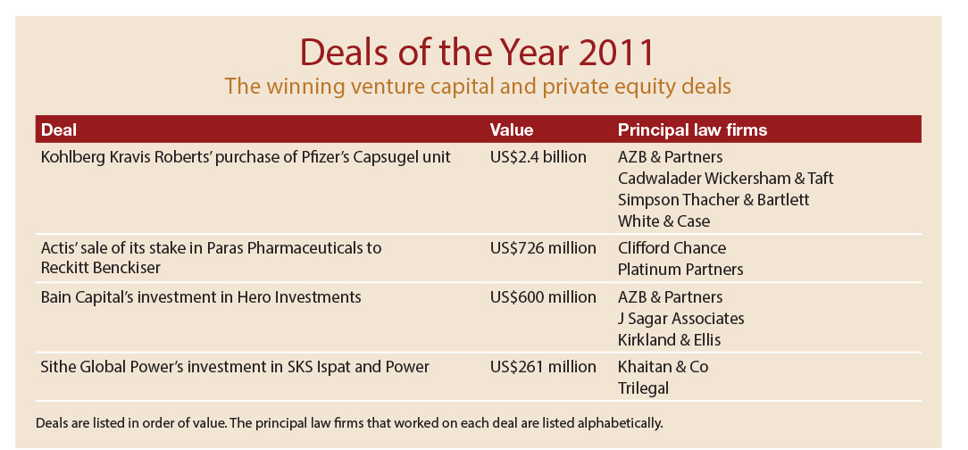 Deals of the year Table - The winning venture capital and private equity deals