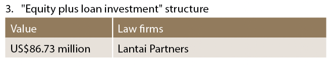 Enquity plus loan investment structure
