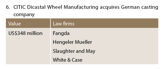 CITIC Dicastal Wheel Manufacturing acquires German casting company
