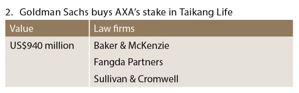 Goldman Sachs buys AXA's stake in Taikang Life