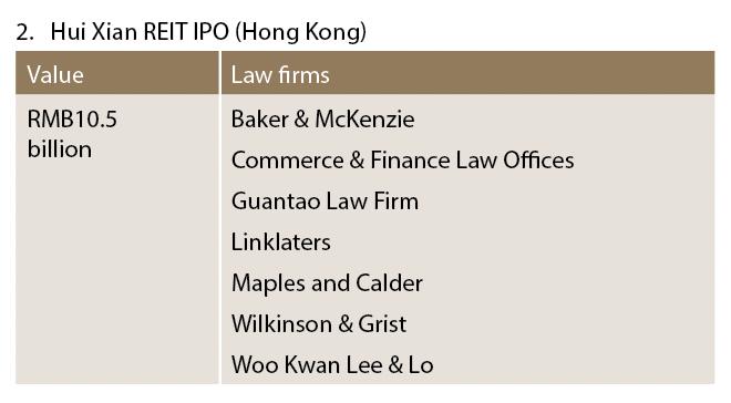 Hui Xian REIT IPO (Hong Kong)