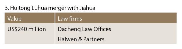 Huitong Luhua merger with Jiahua