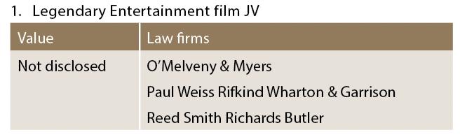 Legendary Entertainment film JV