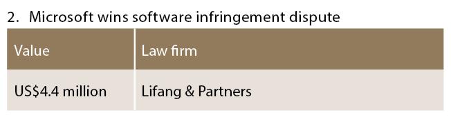 Microsoft wins software infringement dispute