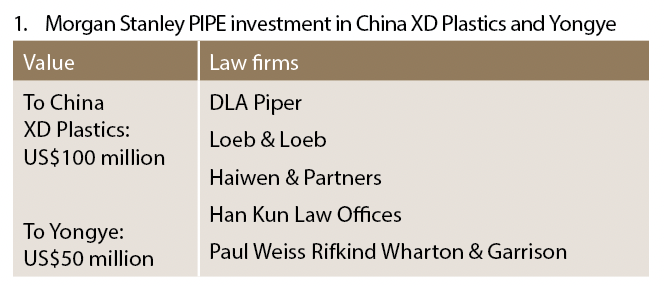 Morgan Stanley PIPE investment in China XD Plastics and Yongye