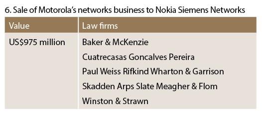 Sale of Motorola's networks business to Nokia Siemens Networks
