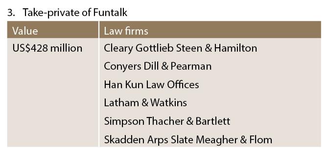 Take-private of Funtalk