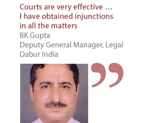 BK Gupta Deputy General Manager, Legal Dabur India