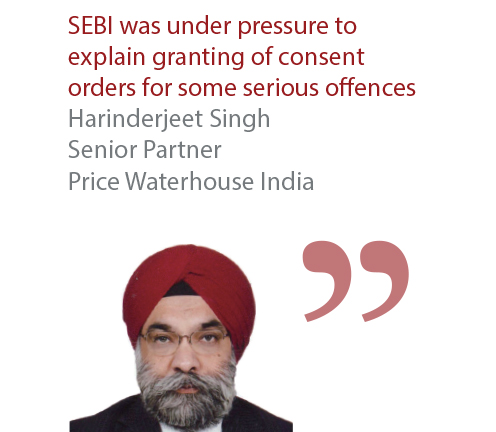 Harinderjeet Singh Senior Partner Price Waterhouse India
