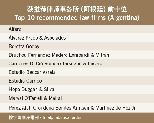 top-10-recommended-law-firms-argentina