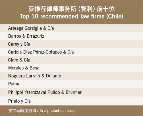 top-10-recommended-law-firms-chile