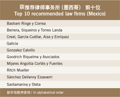top-10-recommended-law-firms-mexico