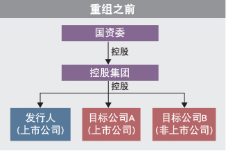 when-a-major-asset-restructuring-is-quite-simply-very-complicated-1-cn