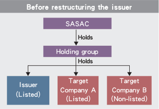 when-a-major-asset-restructuring-is-quite-simply-very-complicated-1-en