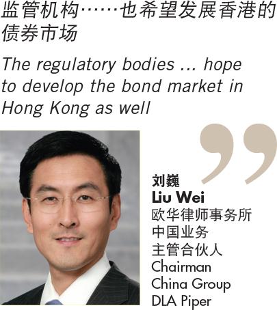 Capital navigations-Liu Wei