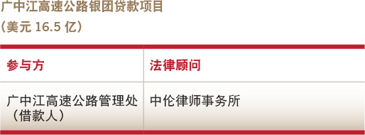 Deals of the year-Banking finance-Syndicated loan for the Guangzhou-Jiangmen Highway project