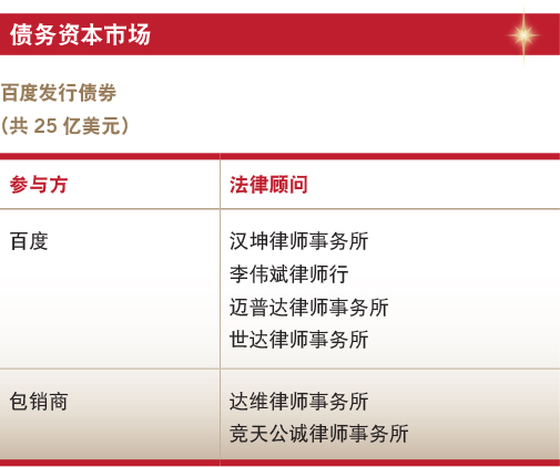 Deals of the year-Debt capital market-Baidu's notes offerings