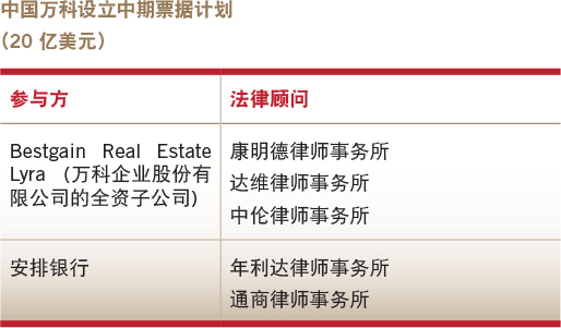 Deals of the year-Debt capital market-China Vanke's set-up of guaranteed medium-term note programme