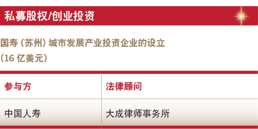 Deals of the year-PEVC-Establishment of China Life (Suzhou) City Development Equity Investment Enterprise